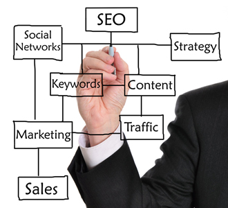 Monumental SEO Clearwater